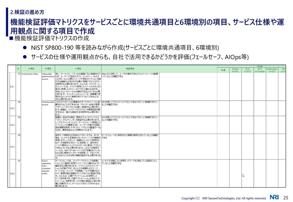 25 Copyright (C) NRI SecureTechnologies, Ltd. A...