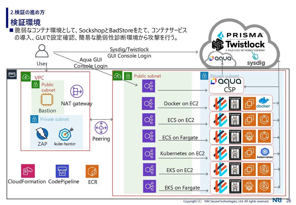 26 Copyright (C) NRI SecureTechnologies, Ltd. A...