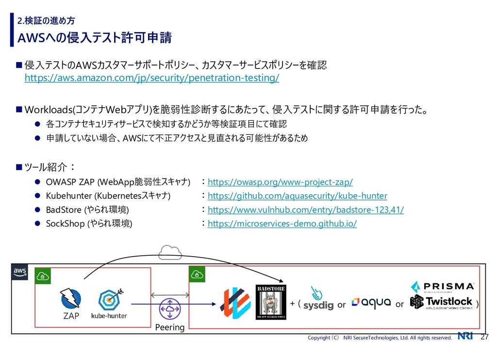 27 Copyright (C) NRI SecureTechnologies, Ltd. A...