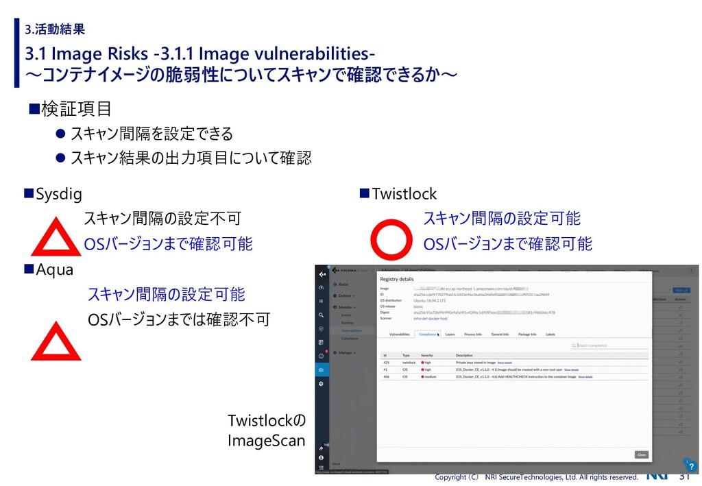 31 Copyright (C) NRI SecureTechnologies, Ltd. A...