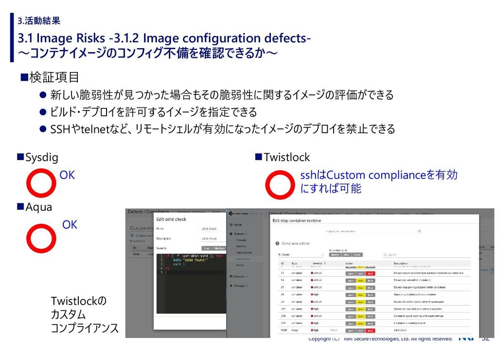 32 Copyright (C) NRI SecureTechnologies, Ltd. A...