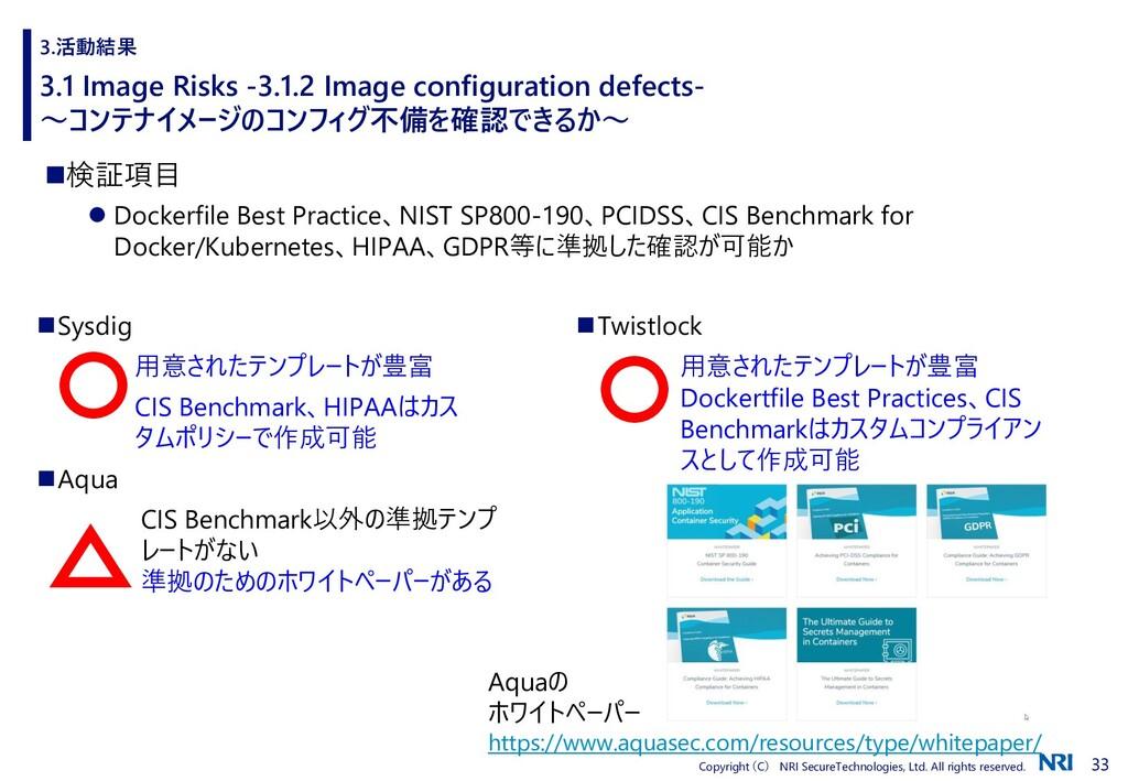 33 Copyright (C) NRI SecureTechnologies, Ltd. A...