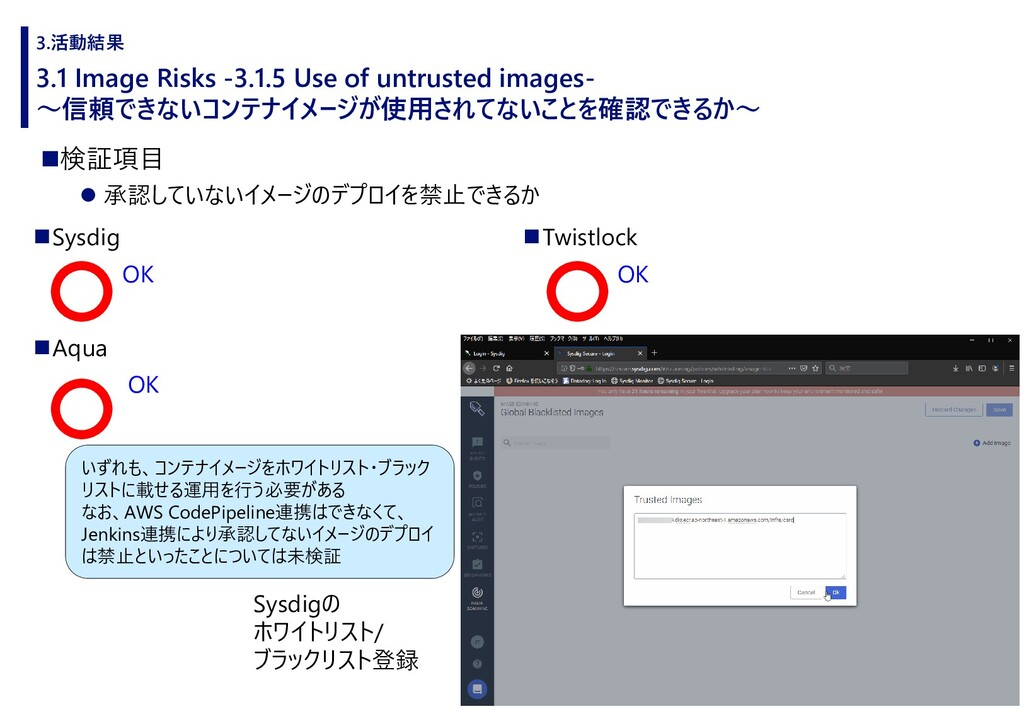 37 Copyright (C) NRI SecureTechnologies, Ltd. A...
