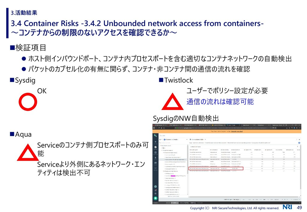 49 Copyright (C) NRI SecureTechnologies, Ltd. A...