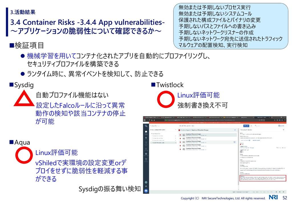 52 Copyright (C) NRI SecureTechnologies, Ltd. A...