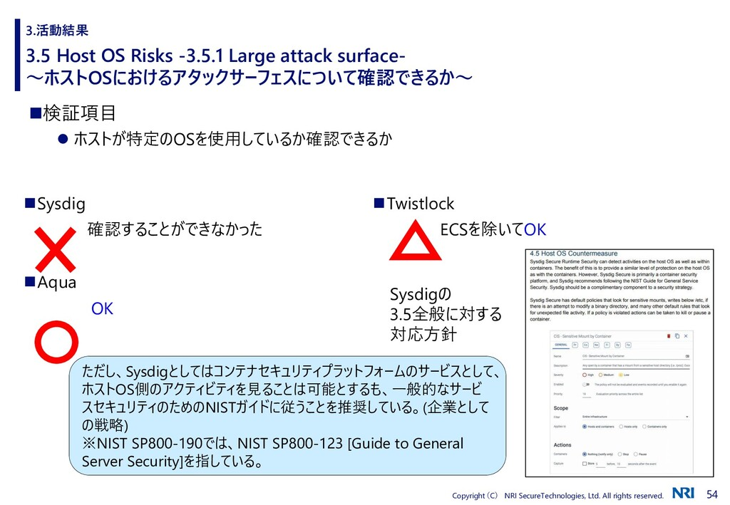 54 Copyright (C) NRI SecureTechnologies, Ltd. A...