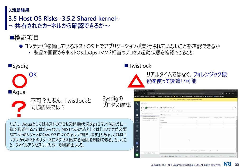 55 Copyright (C) NRI SecureTechnologies, Ltd. A...