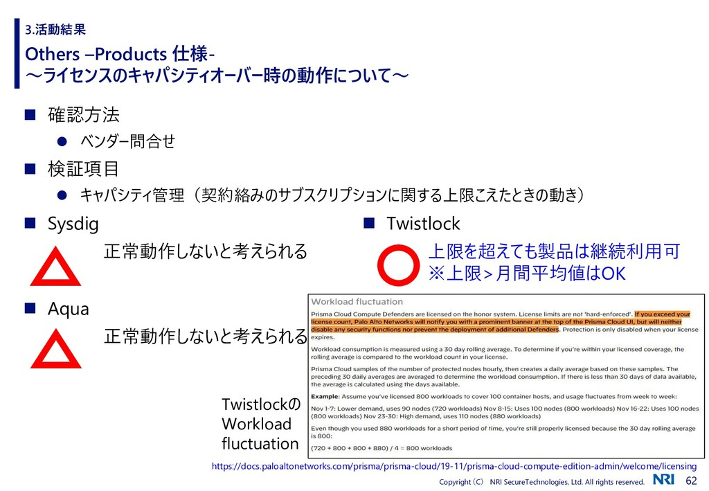 62 Copyright (C) NRI SecureTechnologies, Ltd. A...
