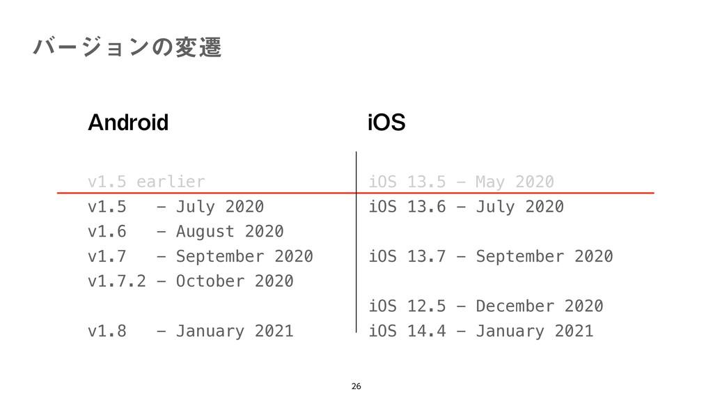 """όʔδϣϯͷมભ """"OESPJE v1.5 earlier   v1.5 - July 20..."""