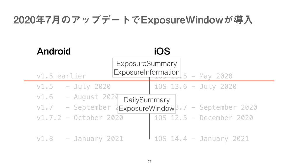 J04 iOS 13.5 - May 2020   iOS 13.6 - July 2020...