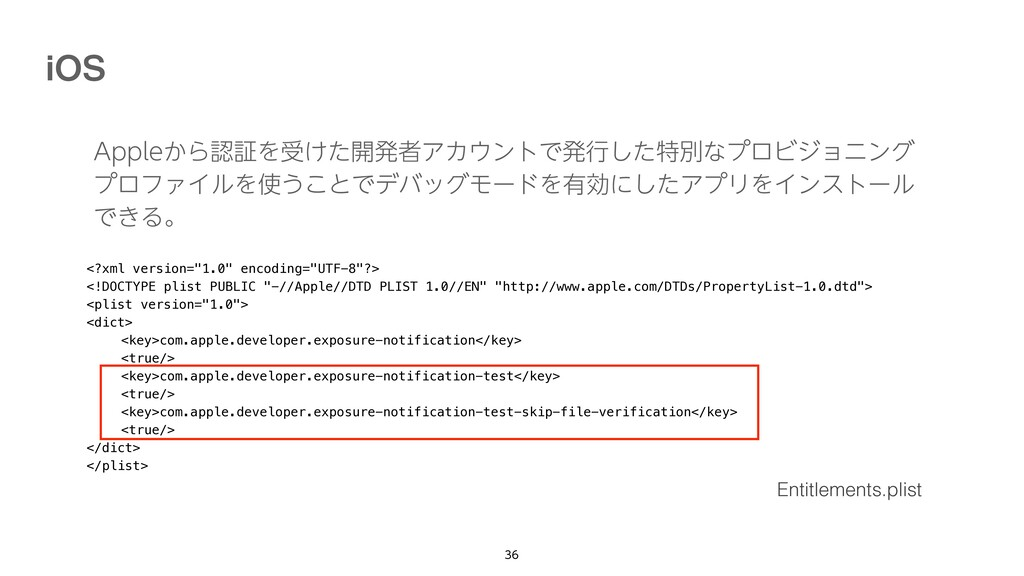 """<?xml version=""""1.0"""" encoding=""""UTF-8""""?>   <!DOCT..."""