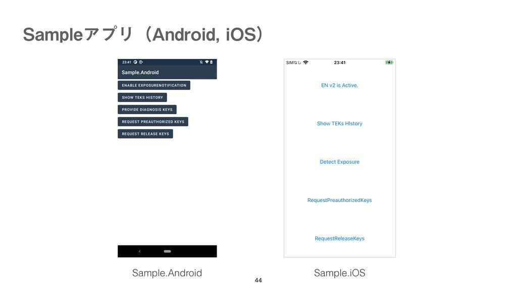 "4BNQMFΞϓϦʢ""OESPJEJ04ʣ  Sample.Android Sampl..."