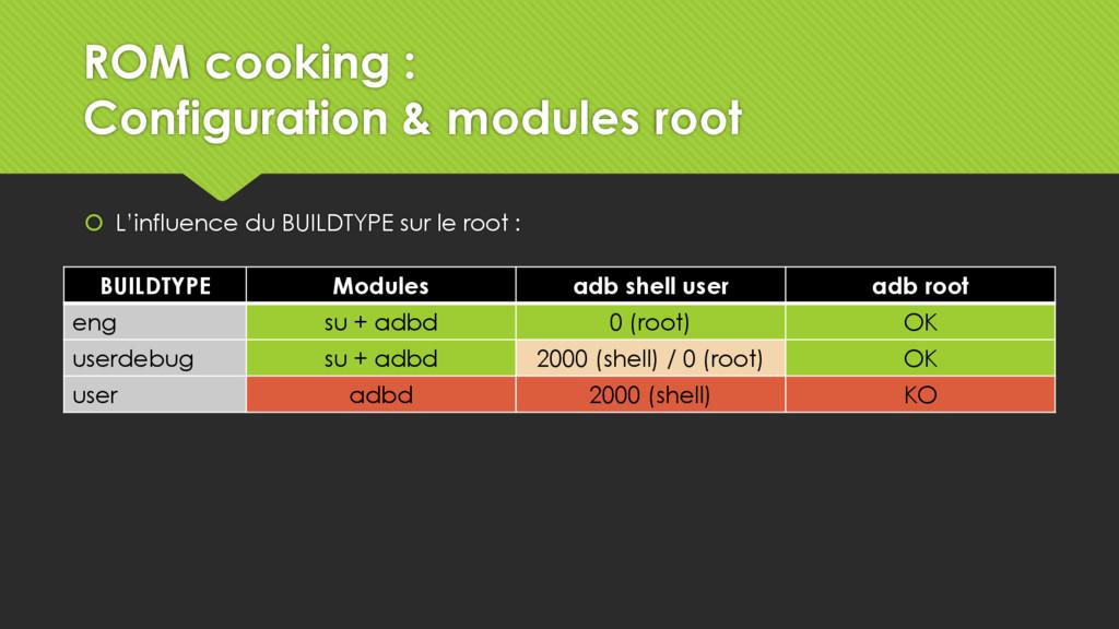  L'influence du BUILDTYPE sur le root : BUILDT...