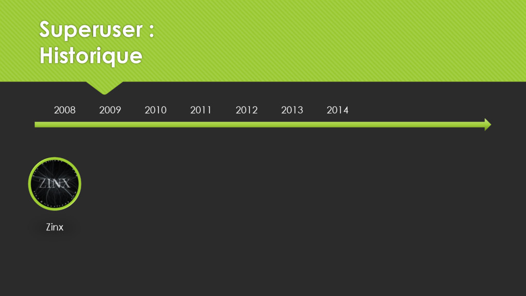 2008 2009 2010 2011 2012 2013 2014 Zinx Superus...