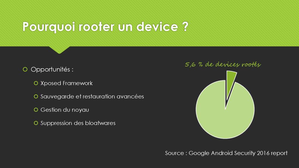 Pourquoi rooter un device ?  Opportunités :  ...