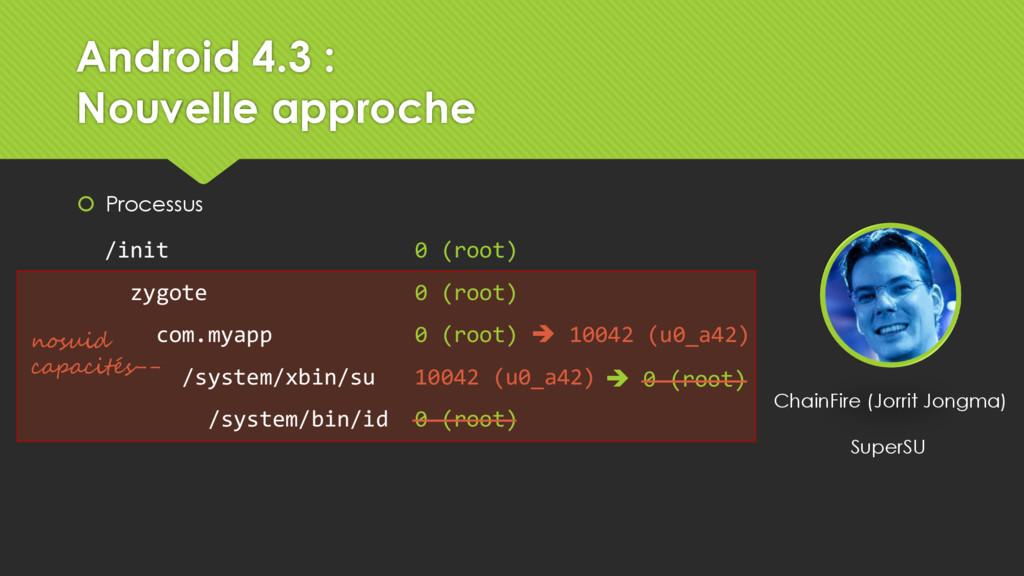 ChainFire (Jorrit Jongma) SuperSU  Processus 0...