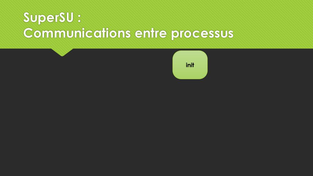 init SuperSU : Communications entre processus
