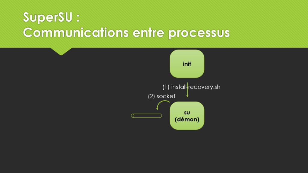 su (démon) init (1) install-recovery.sh (2) soc...