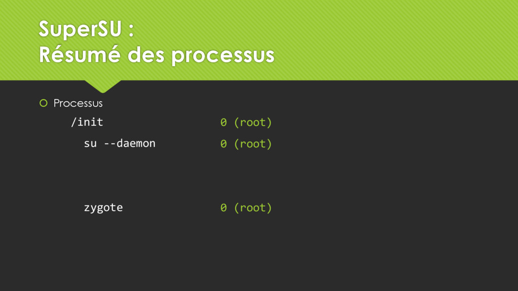  Processus 0 (root) 0 (root) 0 (root) /init su...