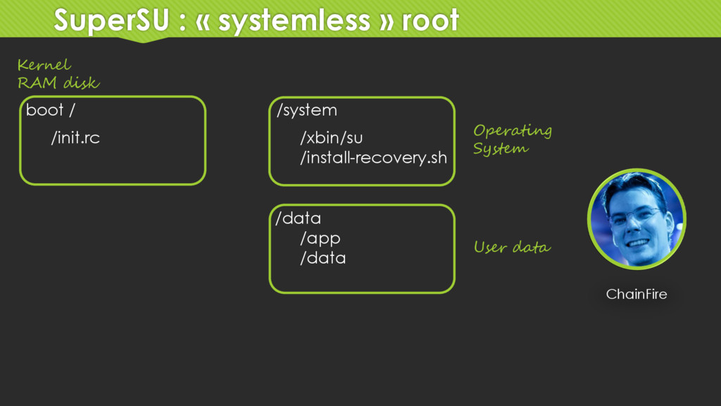 SuperSU : « systemless » root ChainFire boot / ...