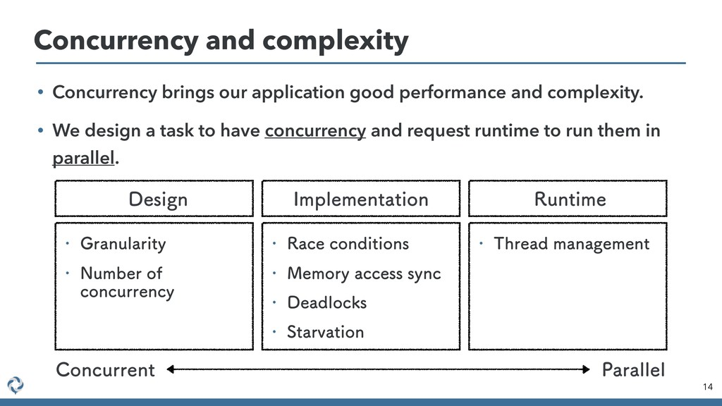• Concurrency brings our application good perfo...