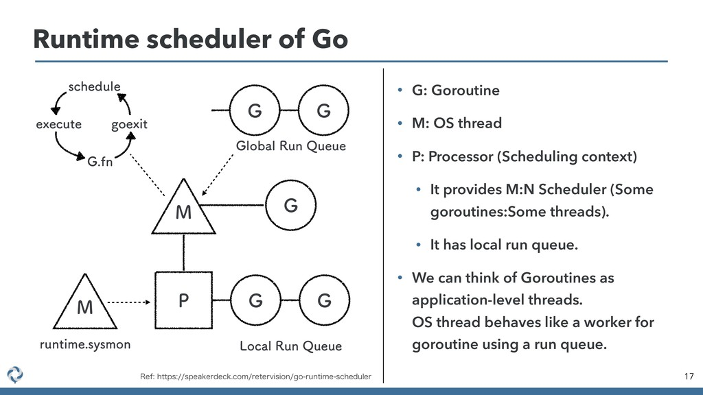 Runtime scheduler of Go 17 ( . 1 ( ( -PDBM3VO...