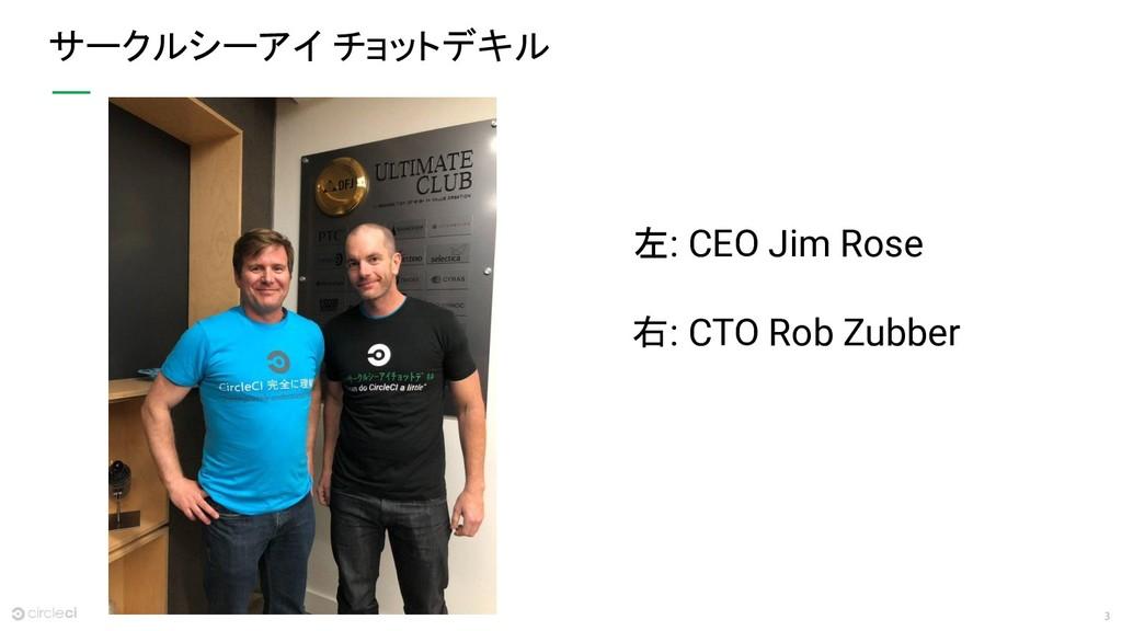 3 サークルシーアイ チョットデキル 左: CEO Jim Rose 右: CTO Rob Z...