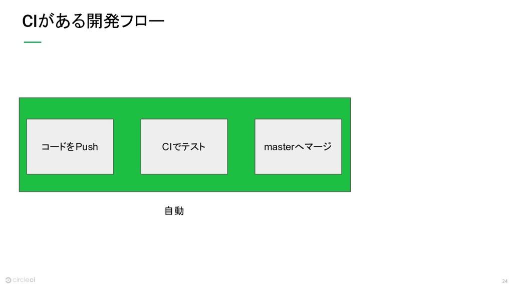 24 CIがある開発フロー コードをPush CIでテスト masterへマージ 自動