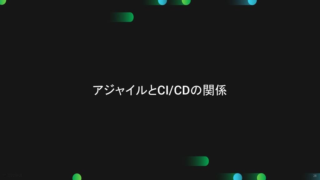 28 アジャイルとCI/CDの関係