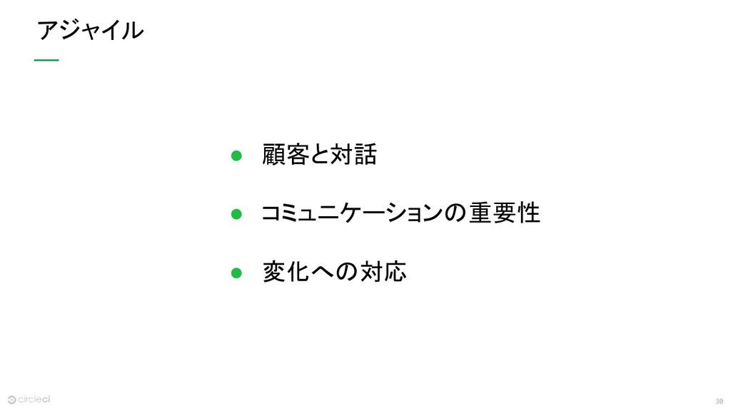 30 アジャイル ● 顧客と対話 ● コミュニケーションの重要性 ● 変化への対応
