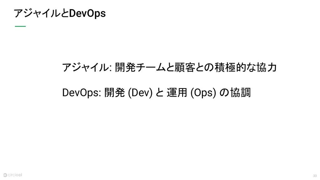 33 アジャイルとDevOps アジャイル: 開発チームと顧客との積極的な協力 DevOps:...