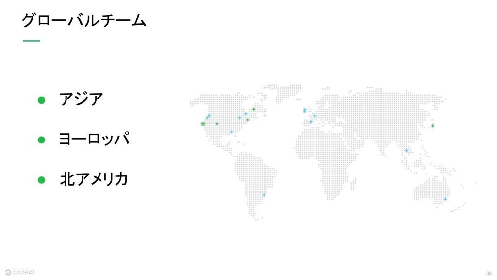 38 グローバルチーム ● アジア ● ヨーロッパ ● 北アメリカ