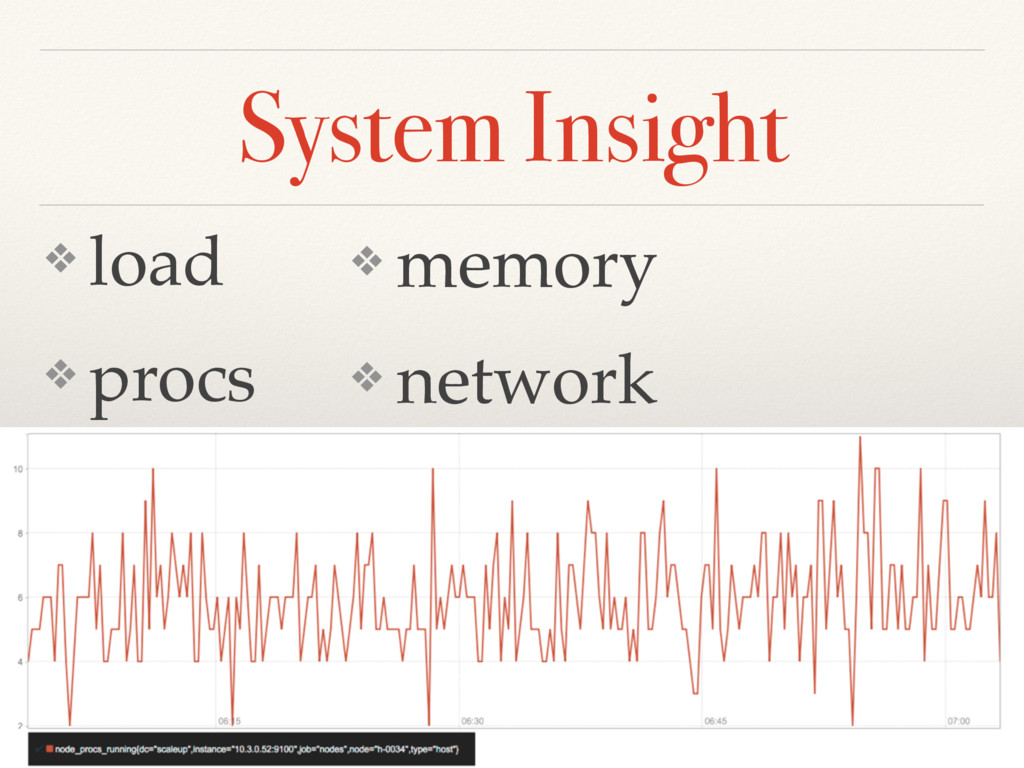 System Insight ❖ load ❖ procs ❖ memory ❖ network