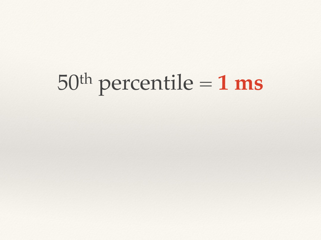 50th percentile = 1 ms