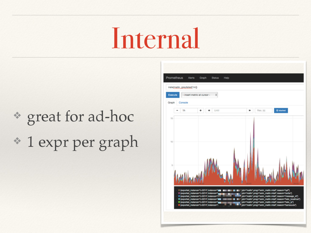 Internal ❖ great for ad-hoc ❖ 1 expr per graph
