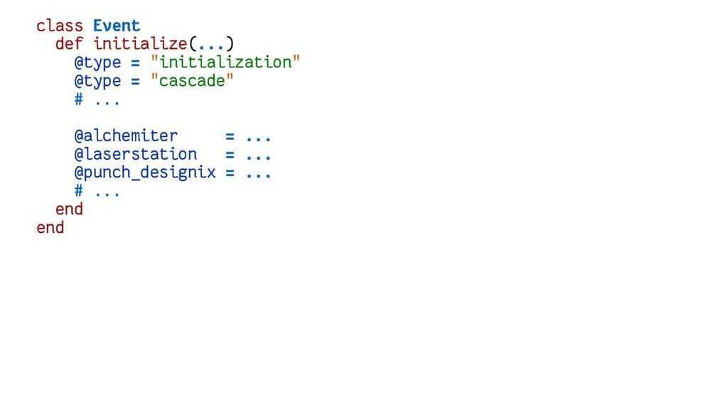 """class Event def initialize(...) @type = """"initia..."""