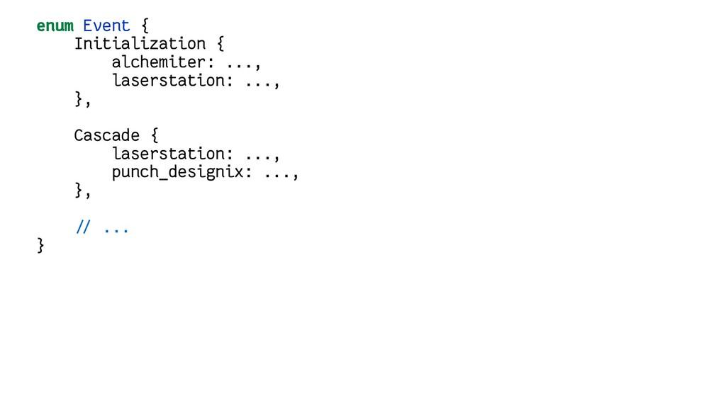 enum Event { Initialization { alchemiter: ..., ...