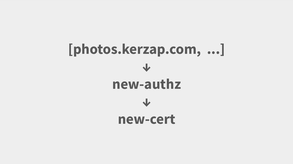 [photos.kerzap.com, ...] ↓ new-authz ↓ new-cert...