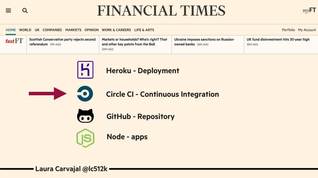 Laura Carvajal @lc512k Node - apps GitHub - Rep...