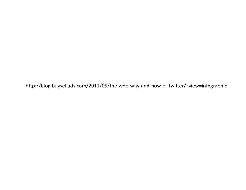 hBp://blog.buysellads.com/2011/05/the-‐who-‐w...