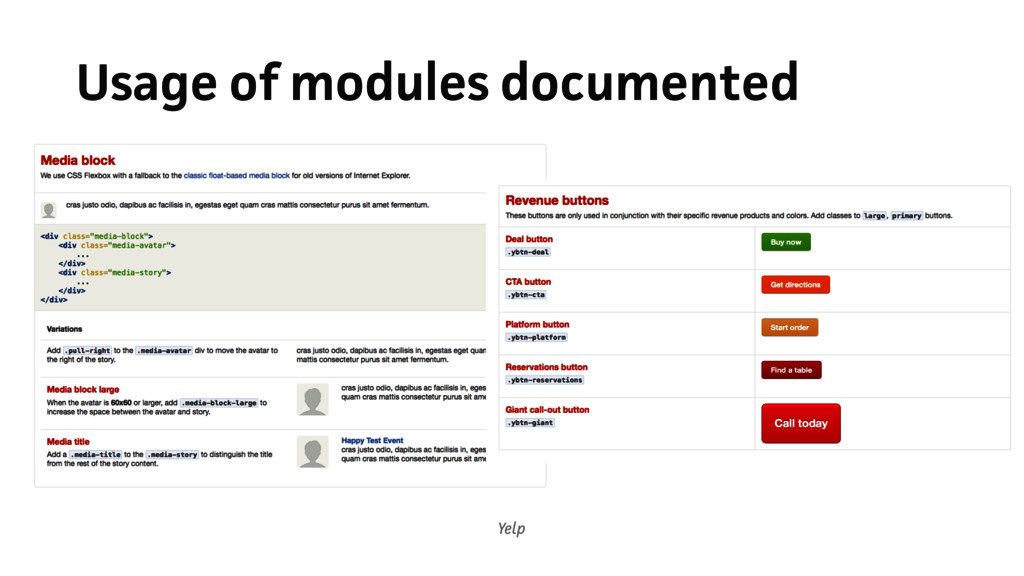Usage of modules documented Yelp
