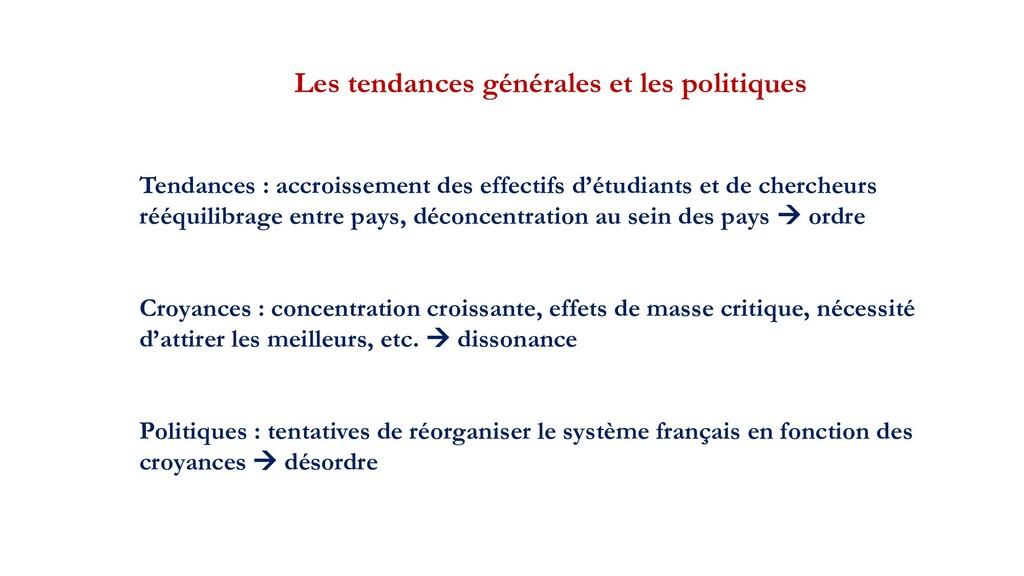 Les tendances générales et les politiques Tenda...