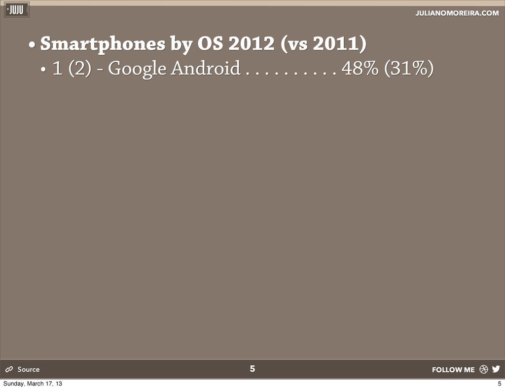 JULIANOMOREIRA.COM FOLLOW ME 5 • Smartphones by...