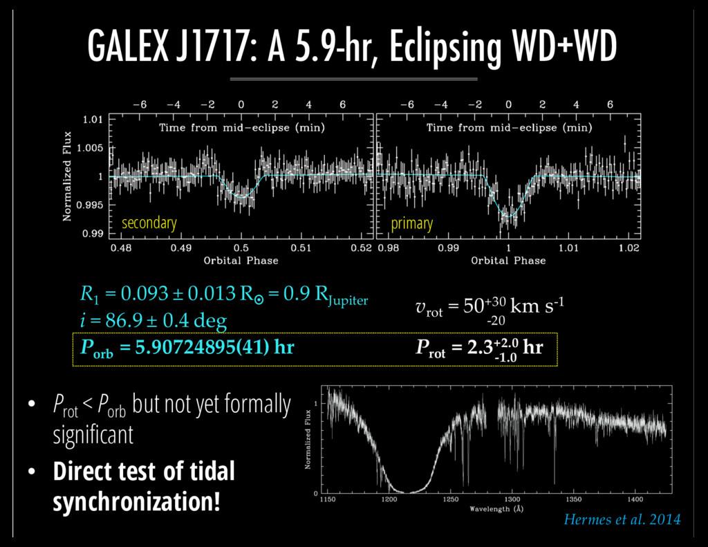 GALEX J1717: A 5.9-hr, Eclipsing WD+WD R1 = 0.0...