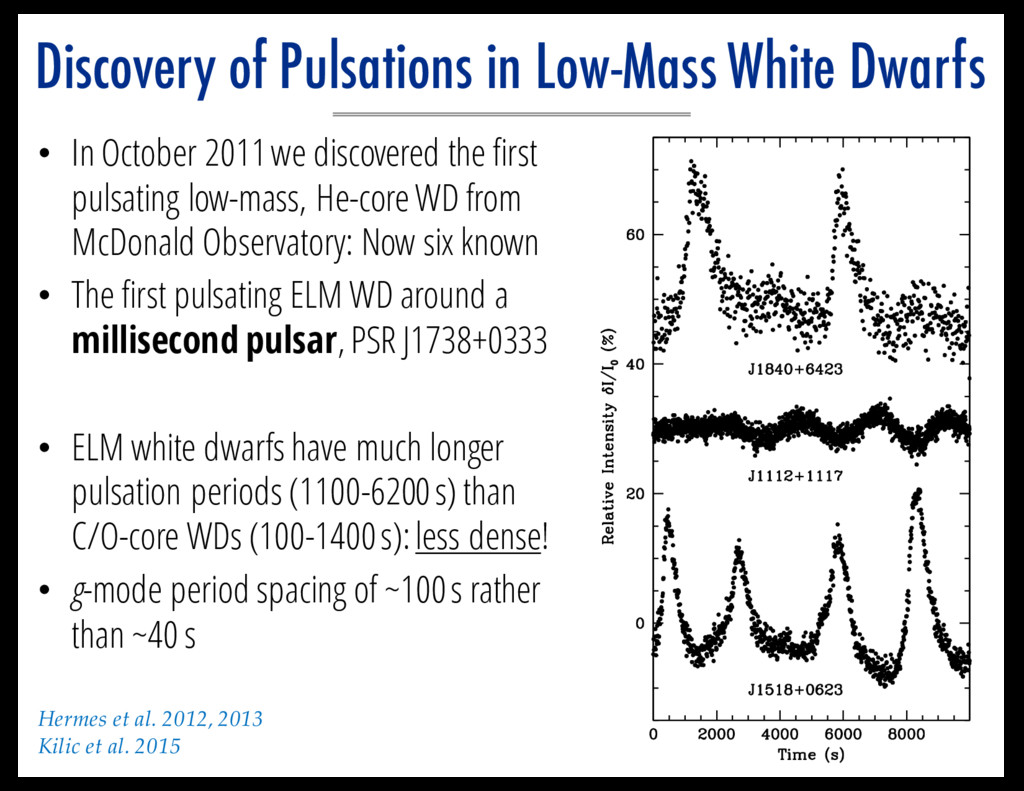 Discovery of Pulsations in Low-Mass White Dwarf...