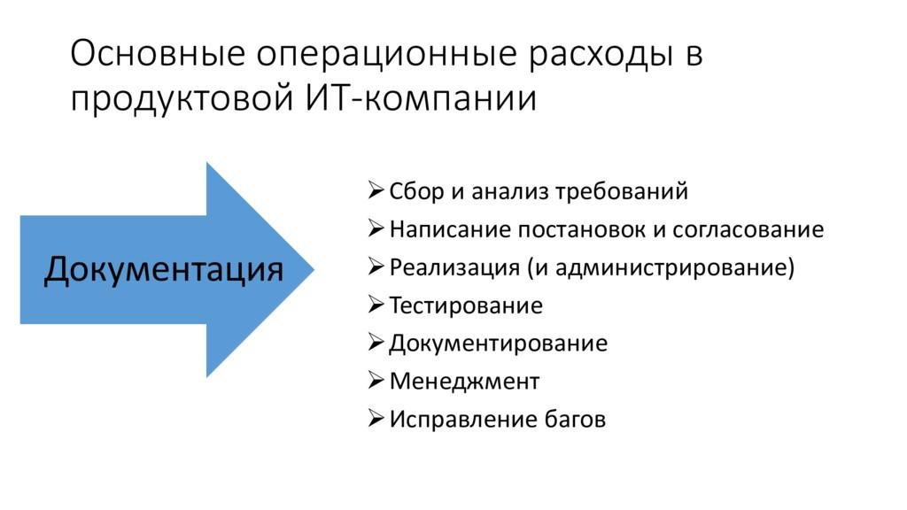 Основные операционные расходы в продуктовой ИТ-...