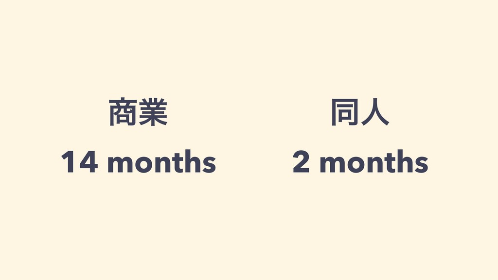ۀ 14 months ಉਓ 2 months