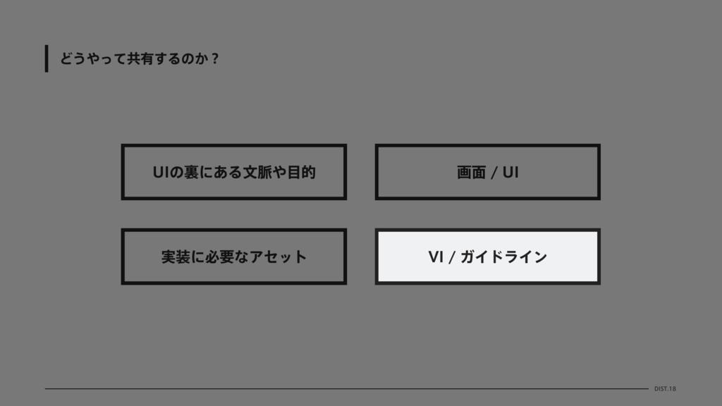 %*45 Ͳ͏ͬͯڞ༗͢Δͷ͔ʁ 6*ͷཪʹ͋Δจ຺త ը໘6* ࣮ʹඞཁ...