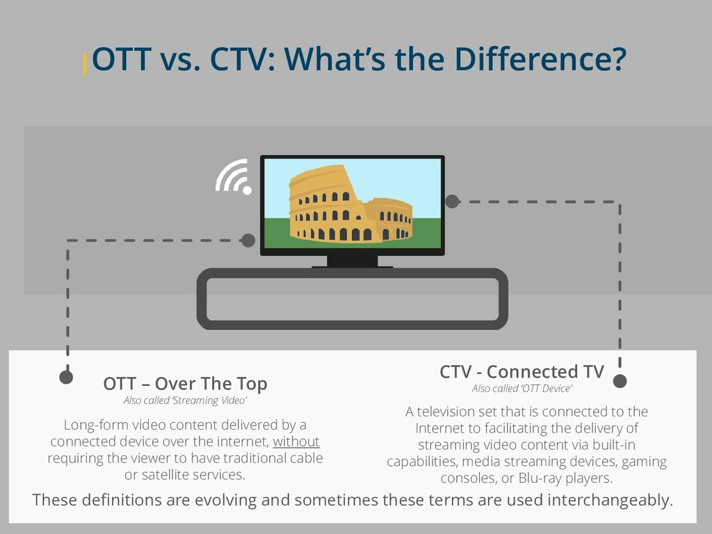 |OTT vs. CTV: What's the Difference? CTV - Conn...