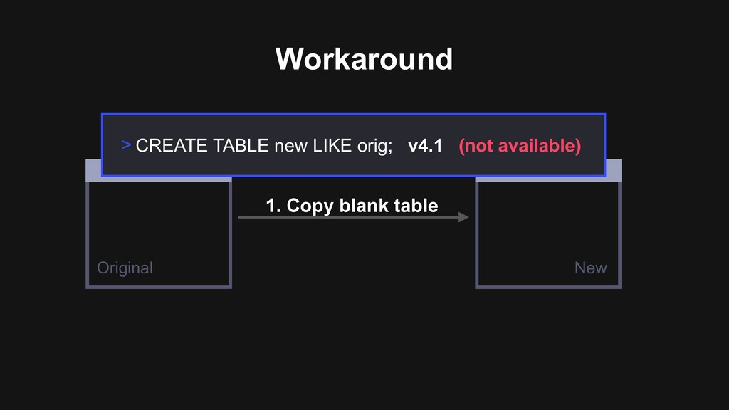 Workaround 1. Copy blank table TABLE A Original...
